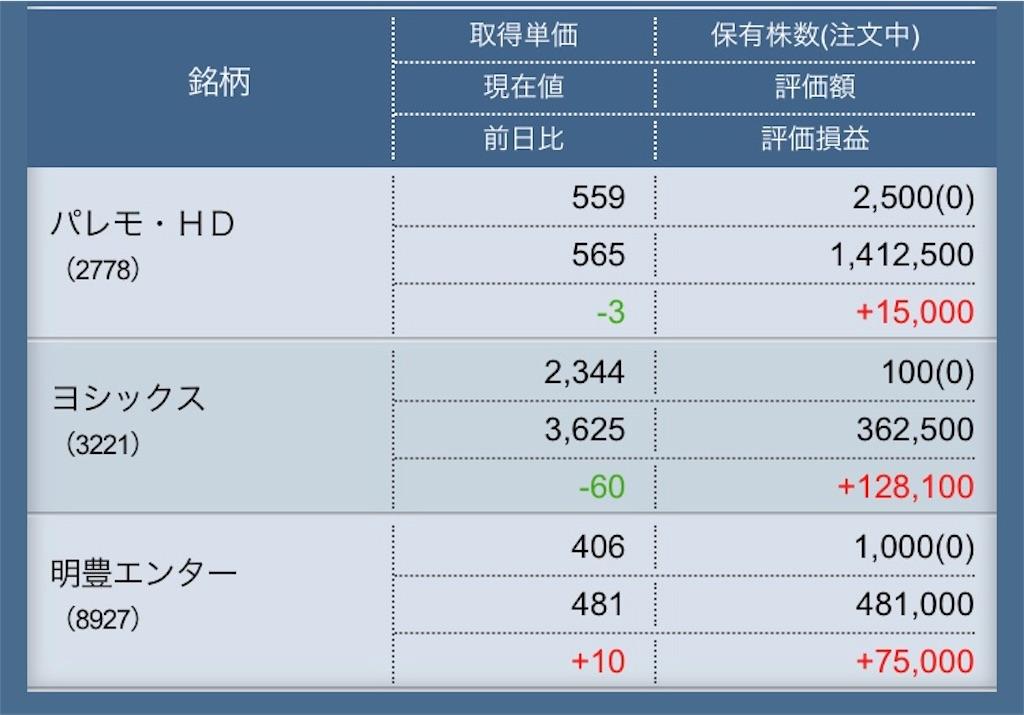 f:id:masaakiogawa0512:20180124155407j:image