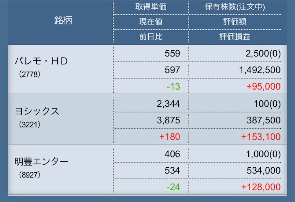 f:id:masaakiogawa0512:20180129202745j:image