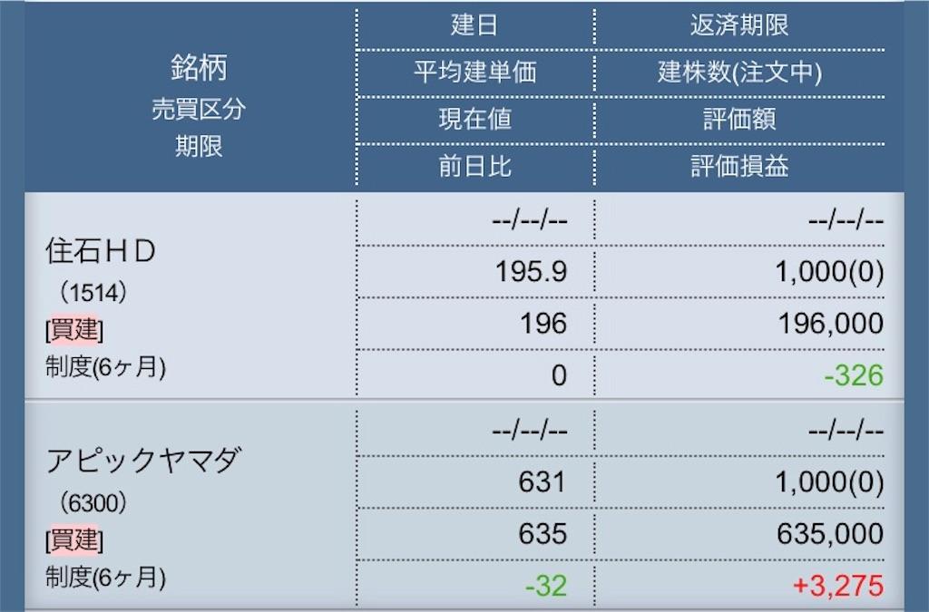 f:id:masaakiogawa0512:20180129202752j:image