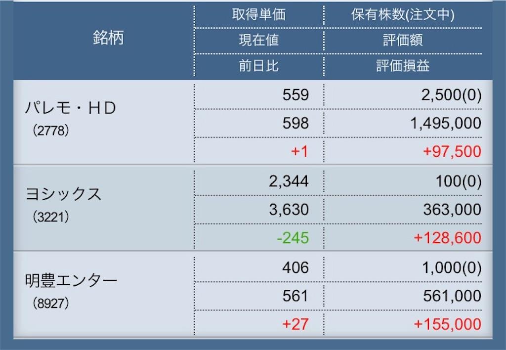 f:id:masaakiogawa0512:20180130154857j:image