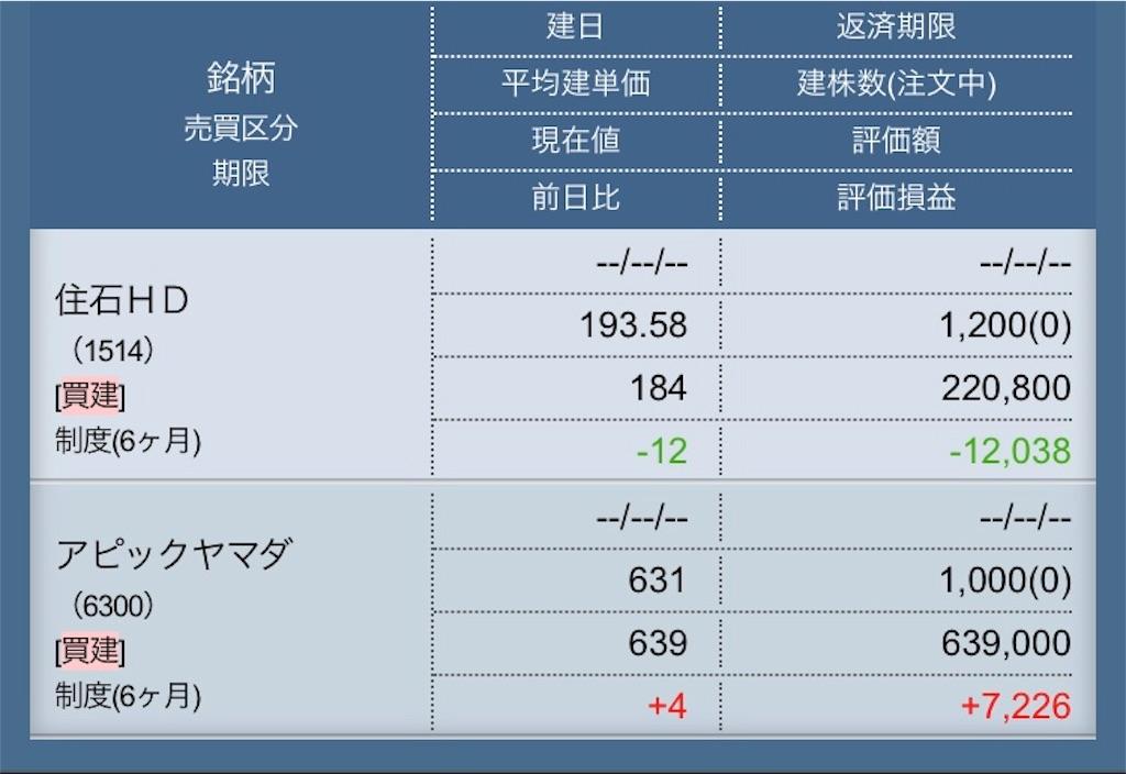 f:id:masaakiogawa0512:20180130154901j:image