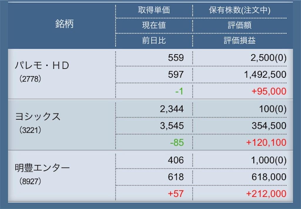 f:id:masaakiogawa0512:20180131170523j:image