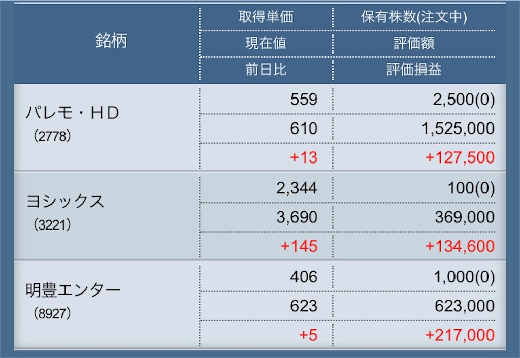 f:id:masaakiogawa0512:20180201173840j:image