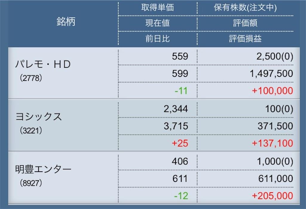 f:id:masaakiogawa0512:20180202215435j:image
