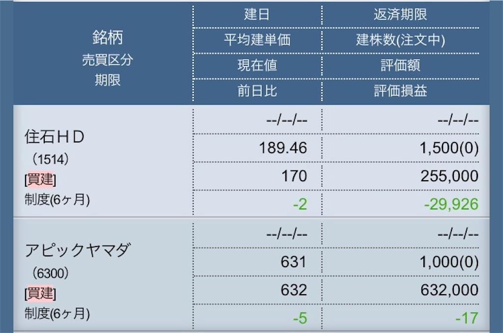 f:id:masaakiogawa0512:20180202215442j:image