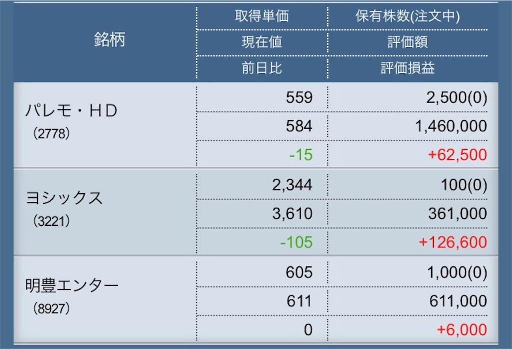f:id:masaakiogawa0512:20180205171215j:image