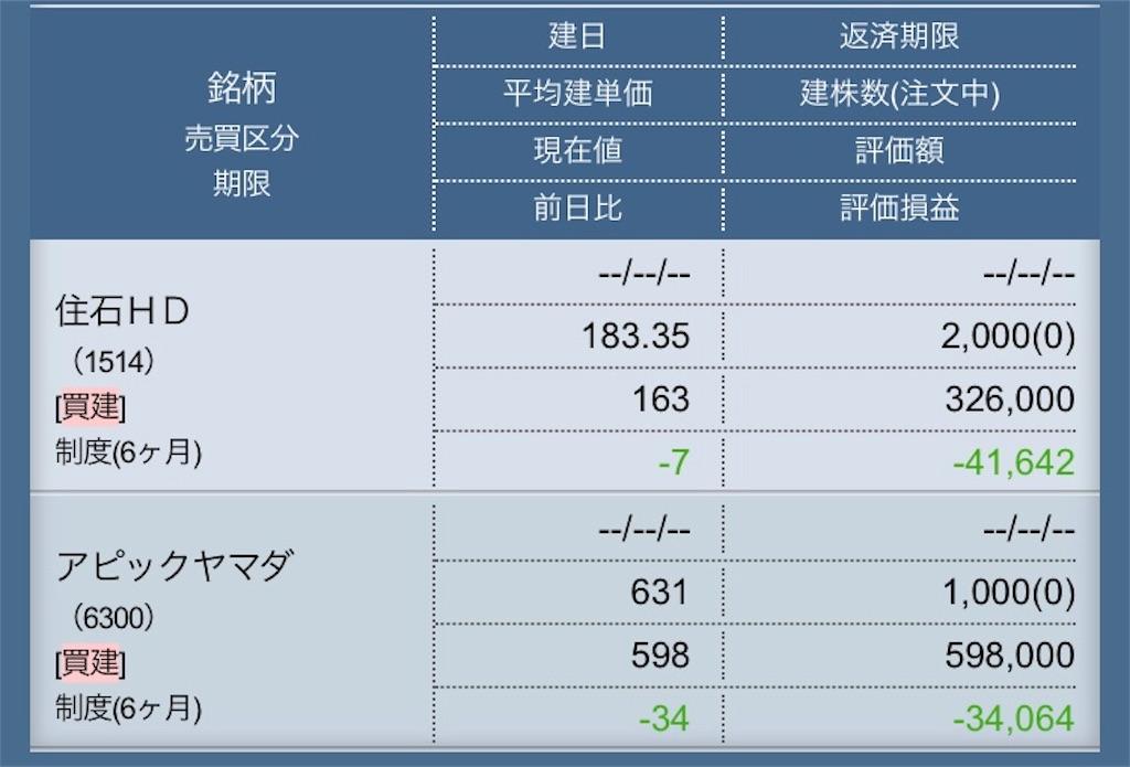 f:id:masaakiogawa0512:20180205171219j:image