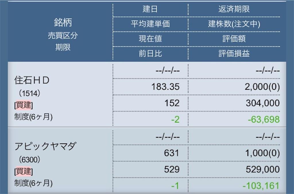 f:id:masaakiogawa0512:20180207170013j:image