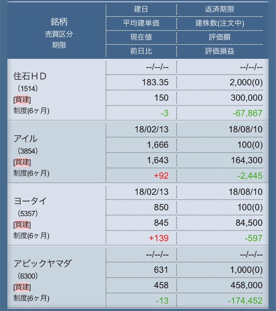 f:id:masaakiogawa0512:20180213170016j:image