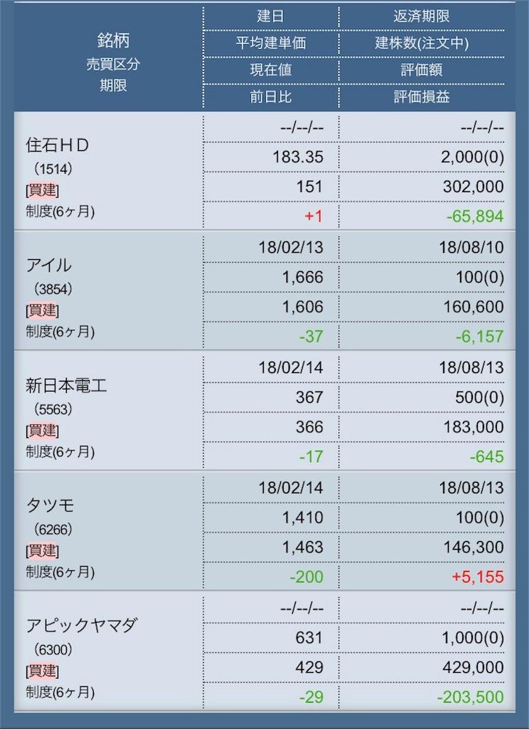 f:id:masaakiogawa0512:20180214172006j:image