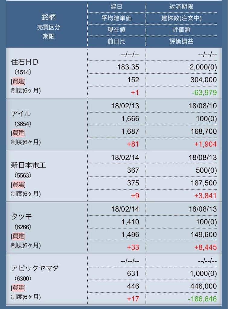 f:id:masaakiogawa0512:20180215161020j:image