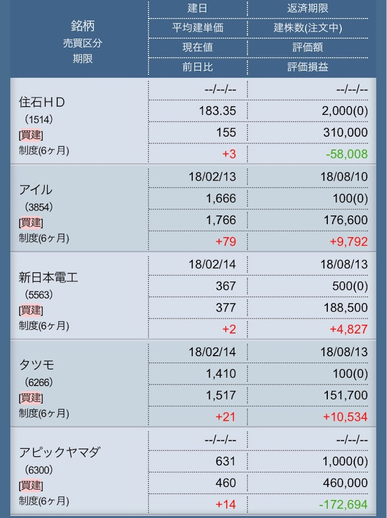 f:id:masaakiogawa0512:20180216222820j:image