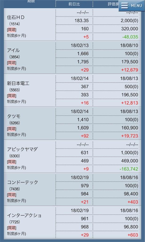 f:id:masaakiogawa0512:20180219163119j:image