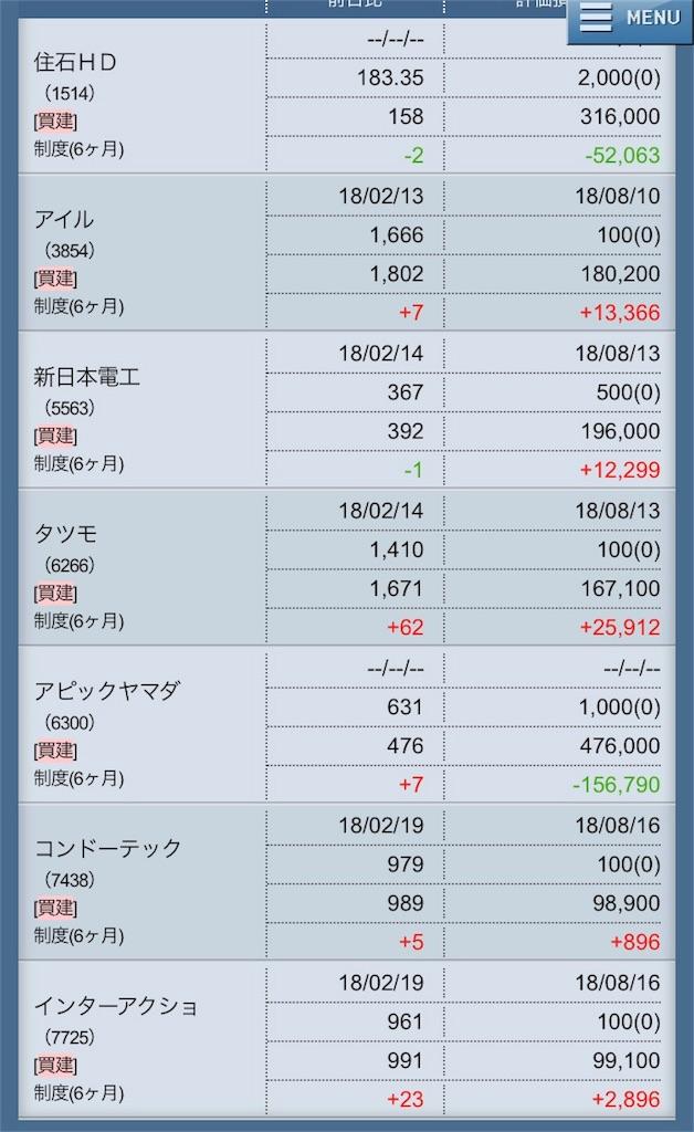 f:id:masaakiogawa0512:20180220162427j:image