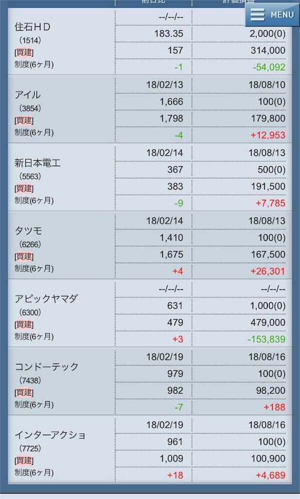 f:id:masaakiogawa0512:20180221170948j:image
