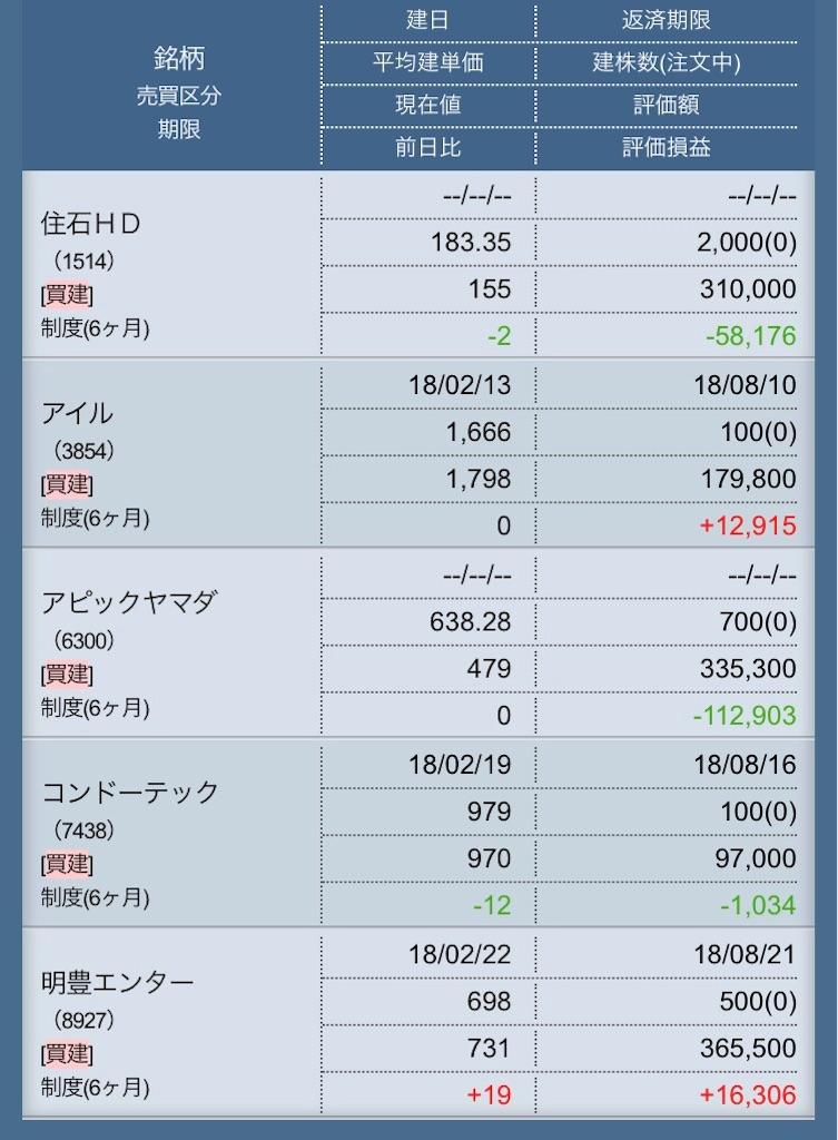 f:id:masaakiogawa0512:20180222161235j:image