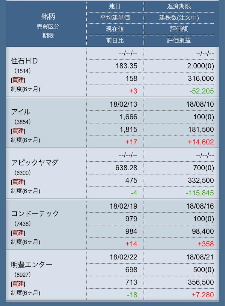 f:id:masaakiogawa0512:20180223155020j:image