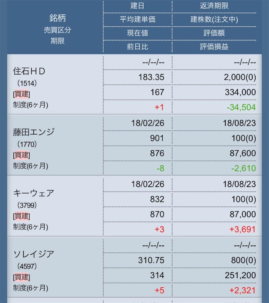 f:id:masaakiogawa0512:20180228160536j:image