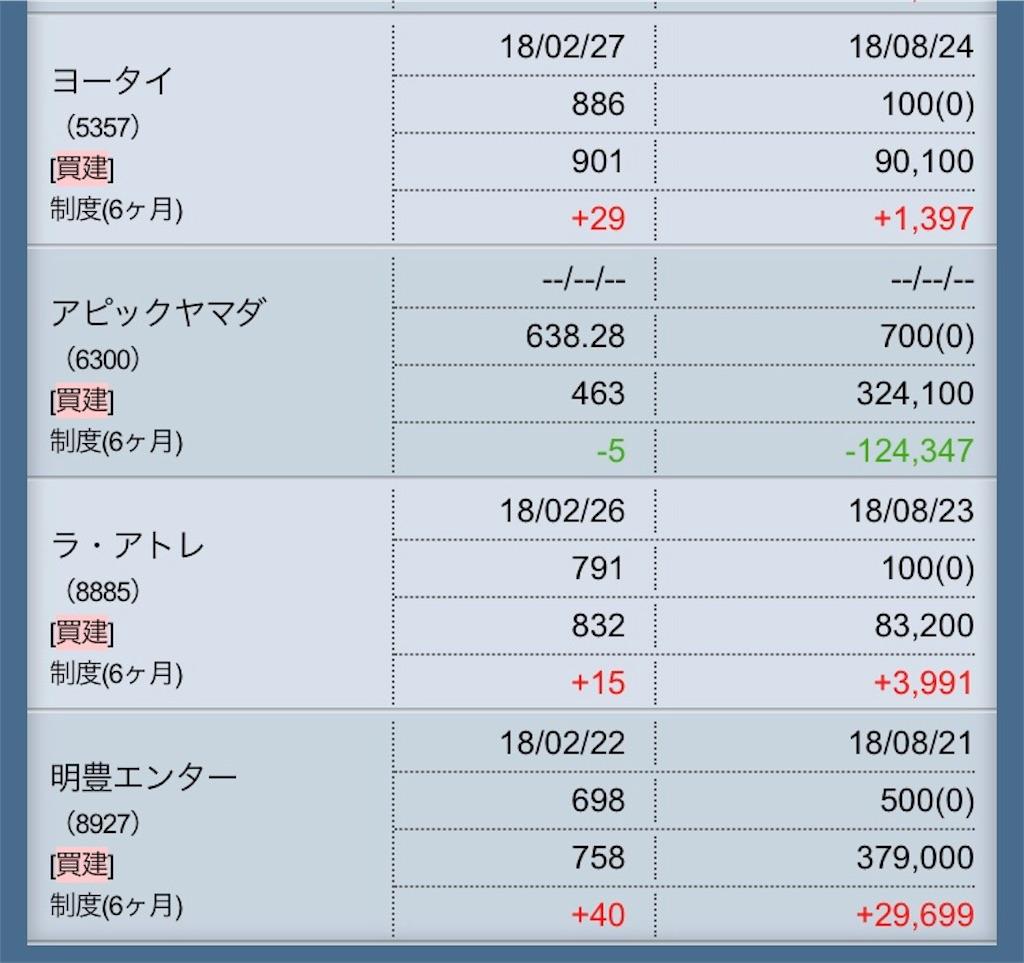 f:id:masaakiogawa0512:20180228160559j:image