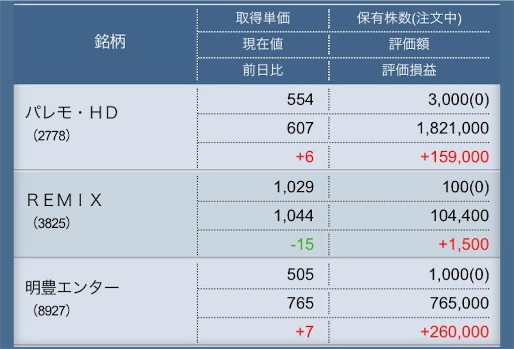 f:id:masaakiogawa0512:20180301165514j:image
