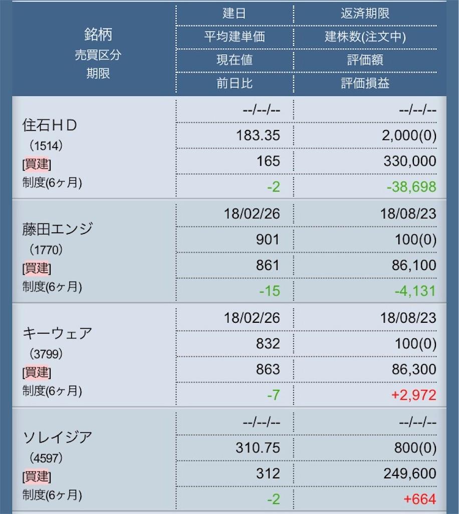 f:id:masaakiogawa0512:20180301165520j:image