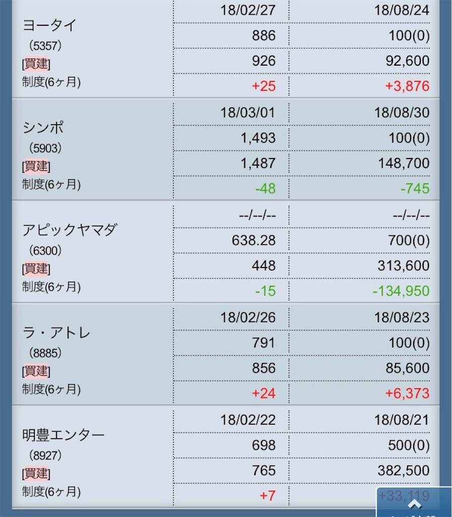 f:id:masaakiogawa0512:20180301165528j:image