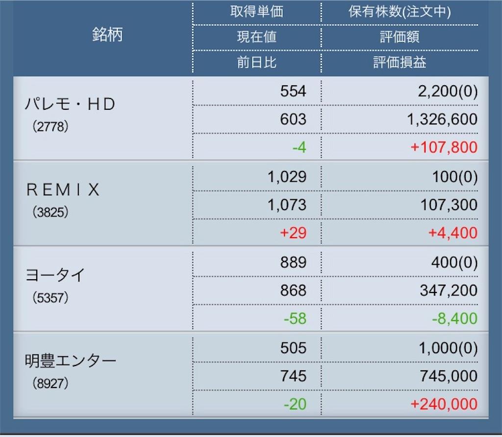 f:id:masaakiogawa0512:20180302170714j:image