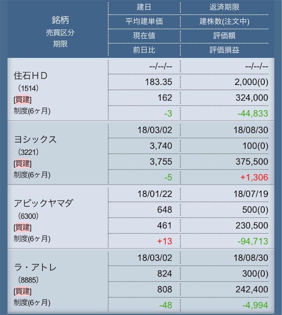 f:id:masaakiogawa0512:20180302170720j:image