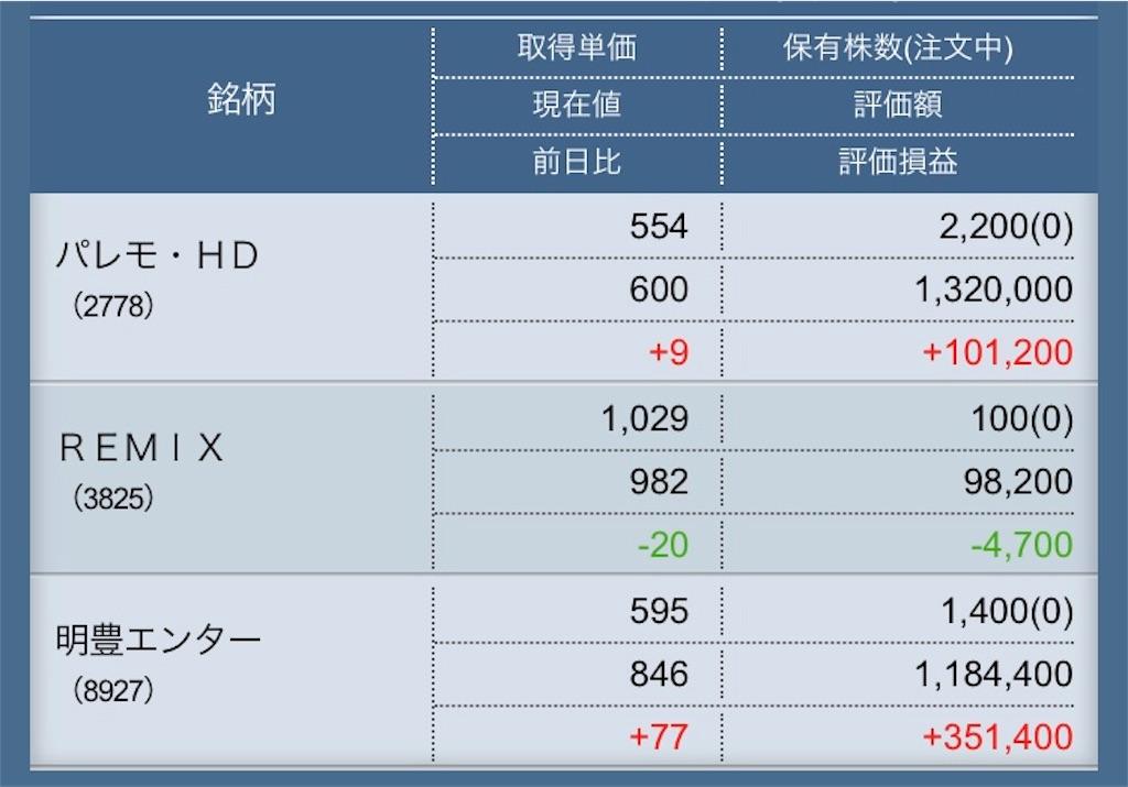 f:id:masaakiogawa0512:20180306174321j:image