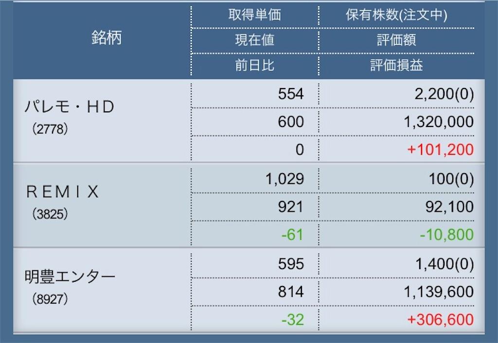 f:id:masaakiogawa0512:20180307160840j:image