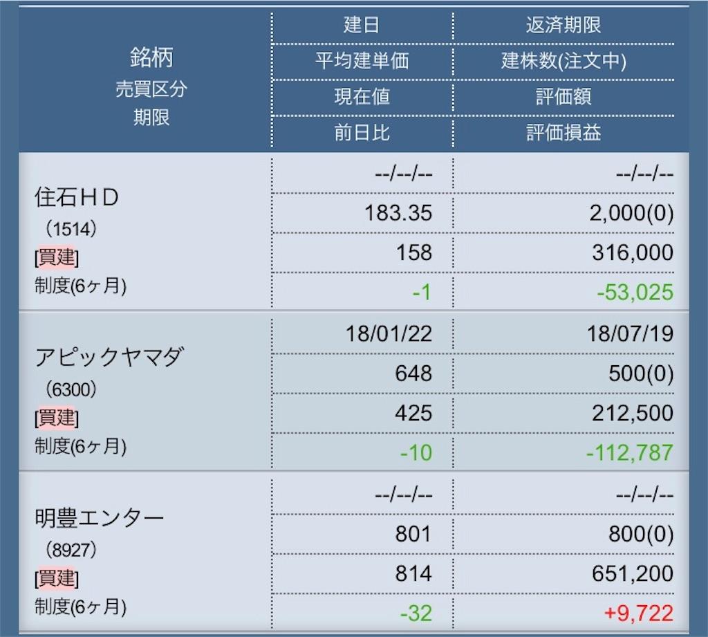 f:id:masaakiogawa0512:20180307160845j:image