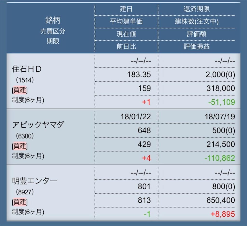 f:id:masaakiogawa0512:20180308165916j:image