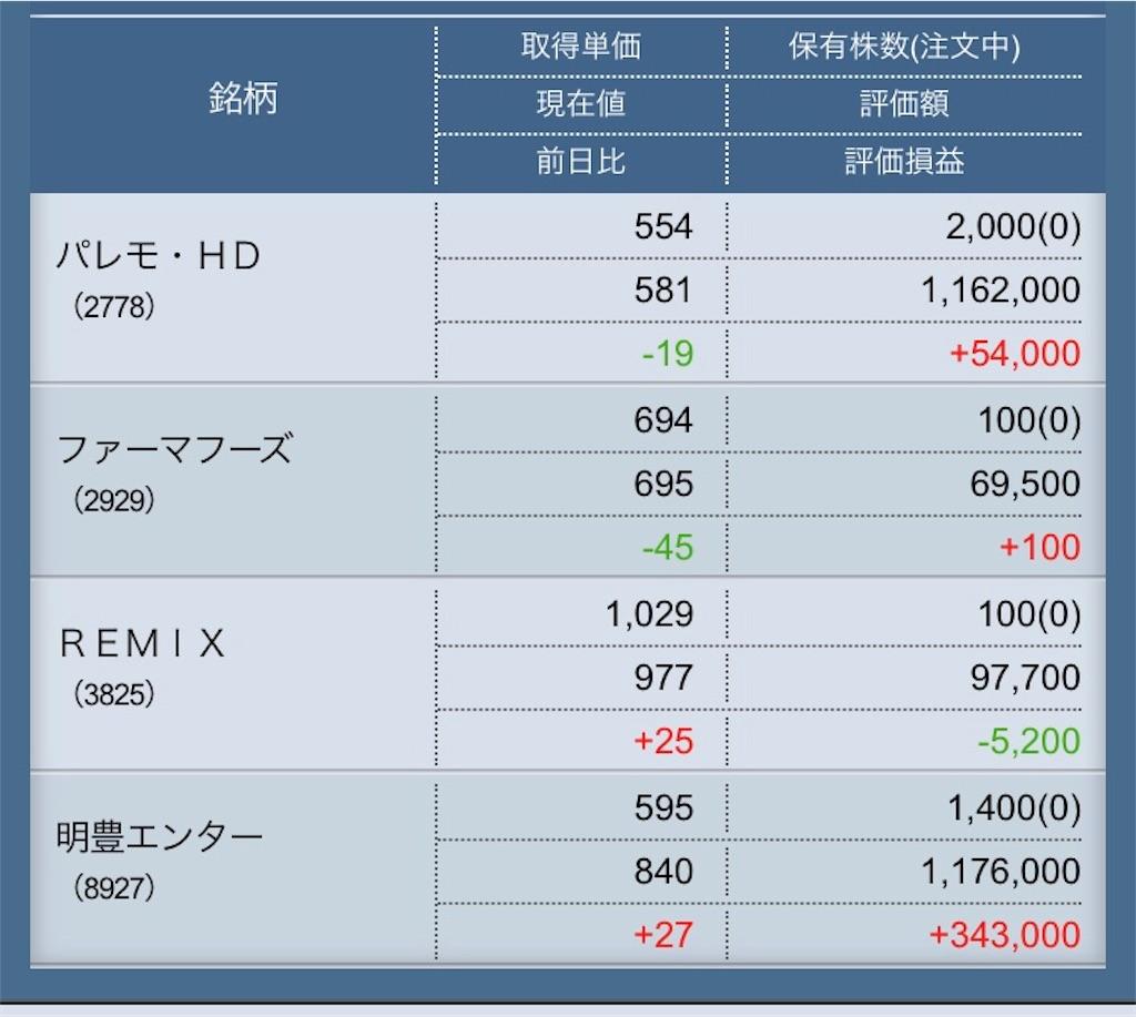 f:id:masaakiogawa0512:20180309230059j:image
