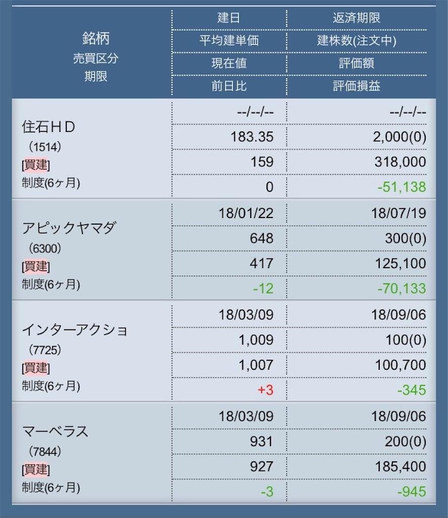 f:id:masaakiogawa0512:20180309230105j:image
