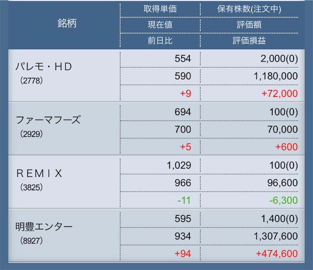 f:id:masaakiogawa0512:20180312163700j:image
