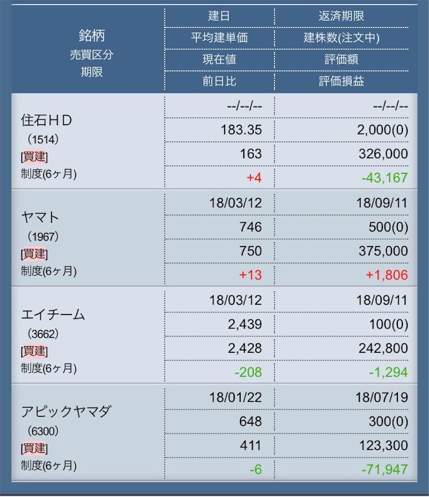 f:id:masaakiogawa0512:20180312163706j:image