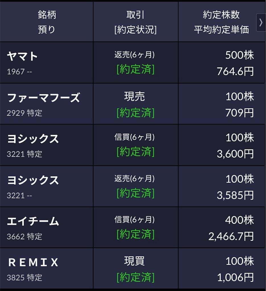 f:id:masaakiogawa0512:20180313163234j:image