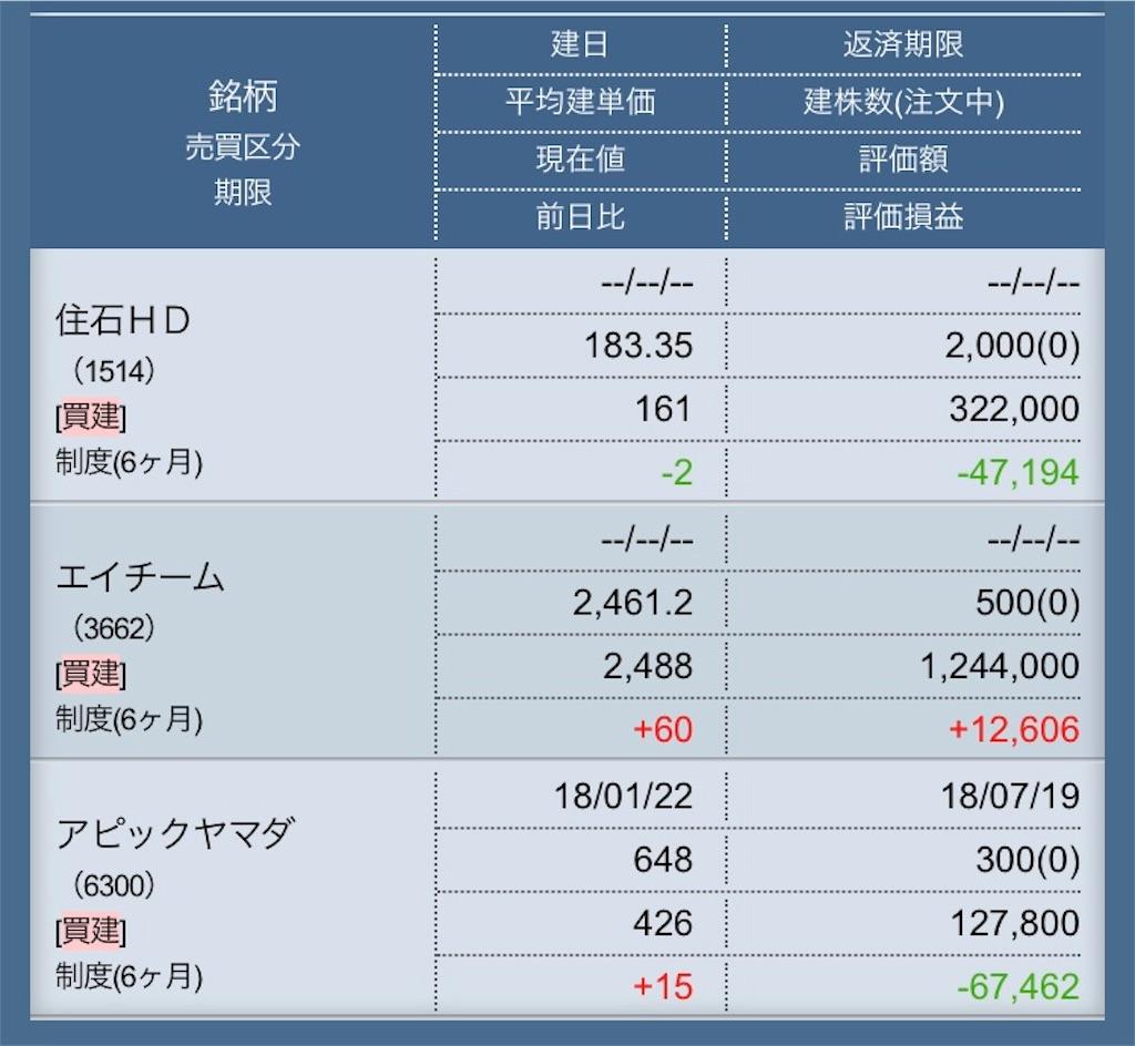 f:id:masaakiogawa0512:20180313163251j:image