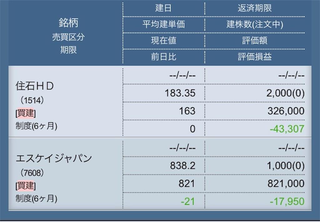 f:id:masaakiogawa0512:20180315175210j:image