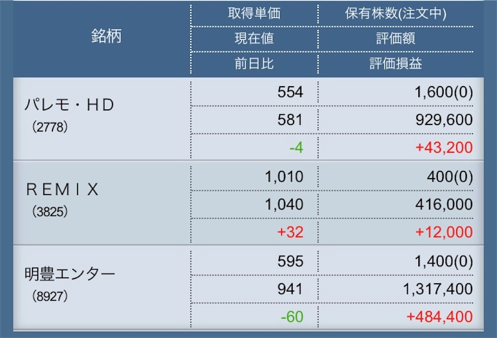 f:id:masaakiogawa0512:20180316163545j:image