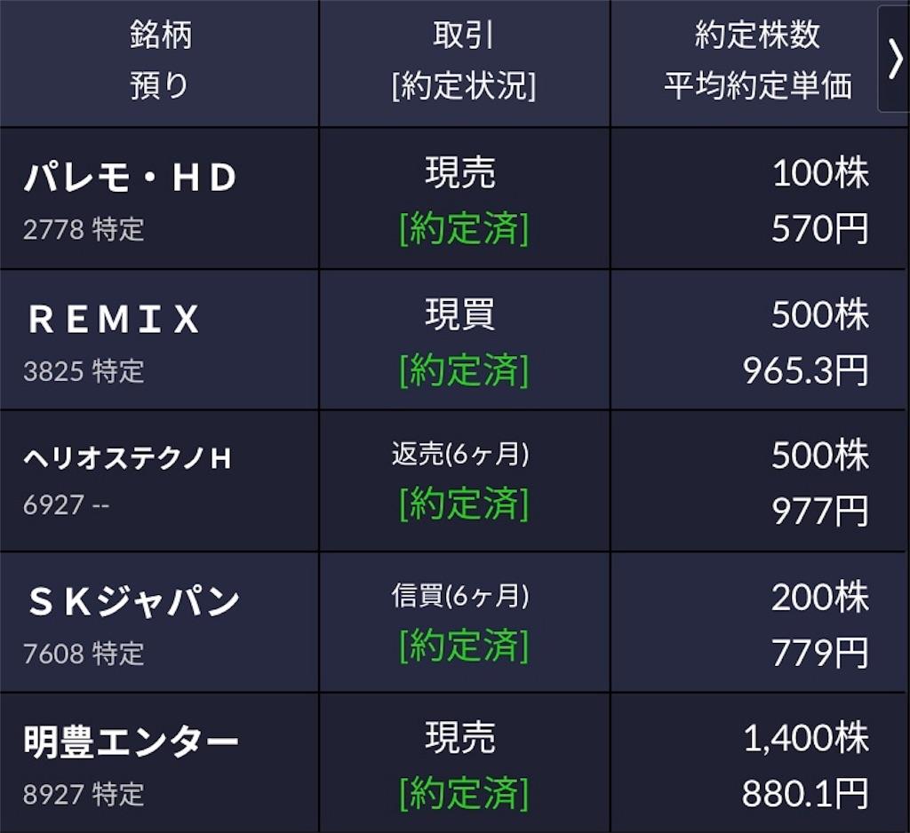 f:id:masaakiogawa0512:20180319180311j:image