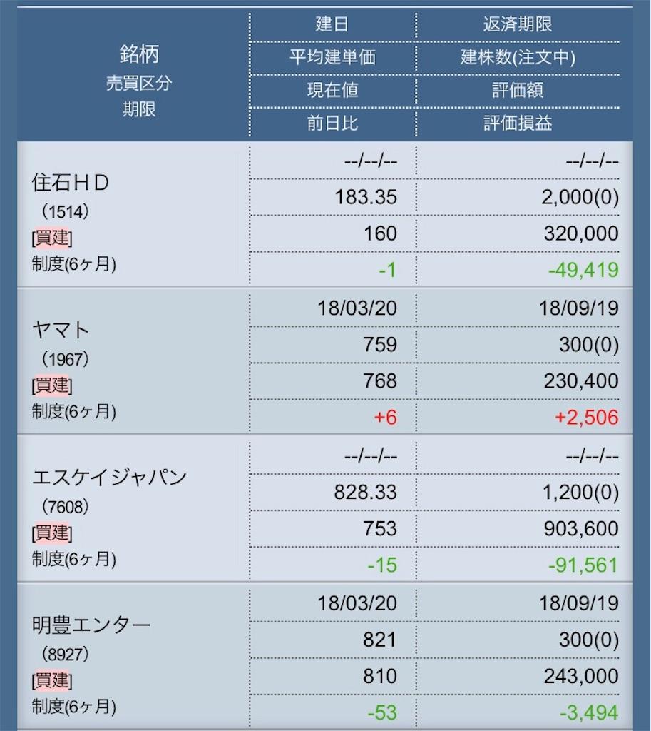 f:id:masaakiogawa0512:20180320173408j:image