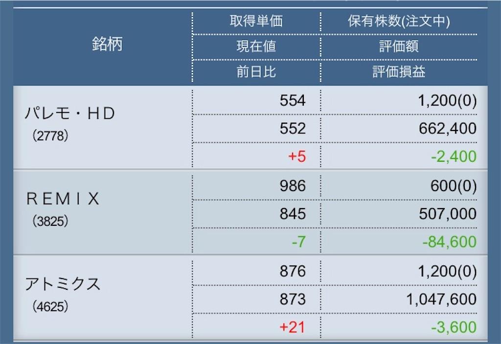 f:id:masaakiogawa0512:20180327171824j:image