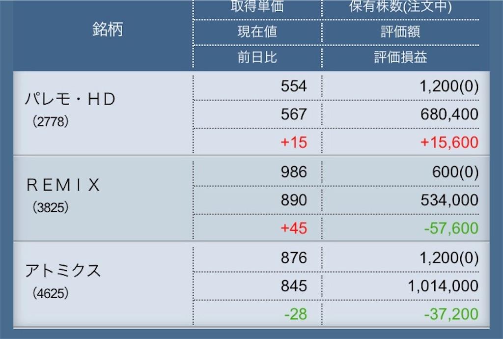 f:id:masaakiogawa0512:20180328163129j:image
