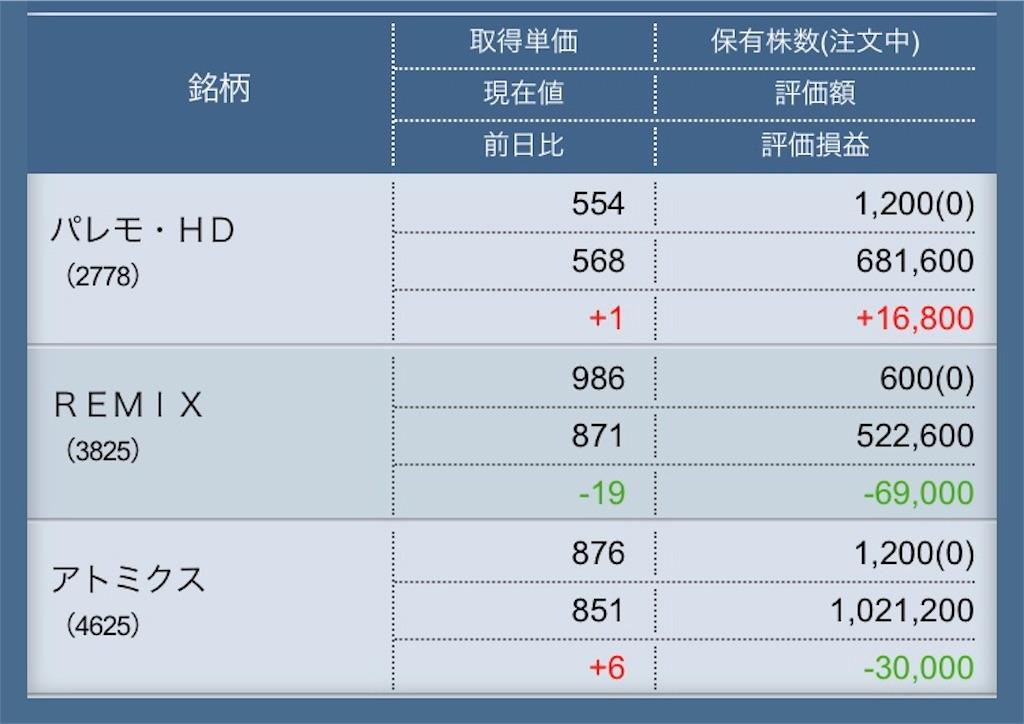 f:id:masaakiogawa0512:20180329170018j:image