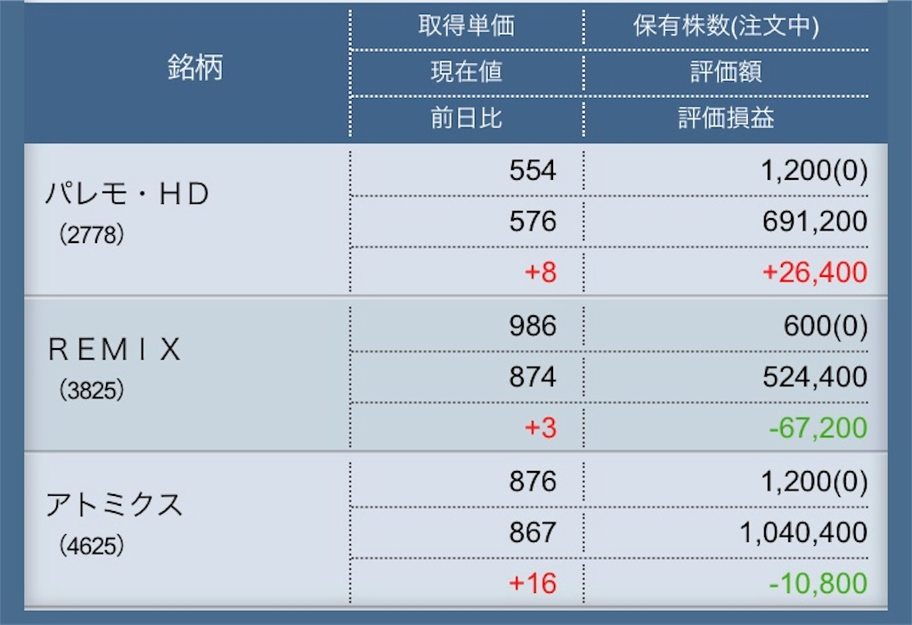 f:id:masaakiogawa0512:20180330223946j:image