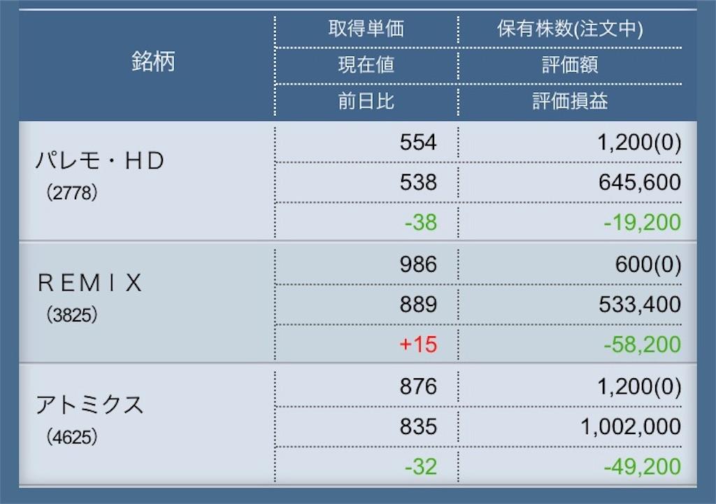 f:id:masaakiogawa0512:20180402171414j:image