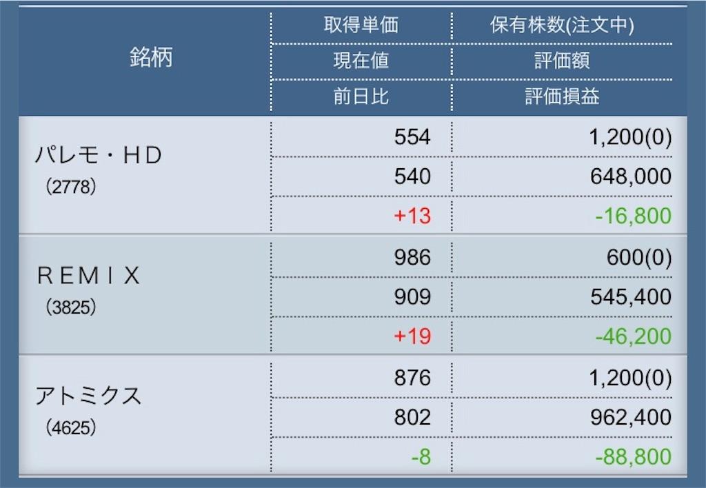 f:id:masaakiogawa0512:20180404172217j:image