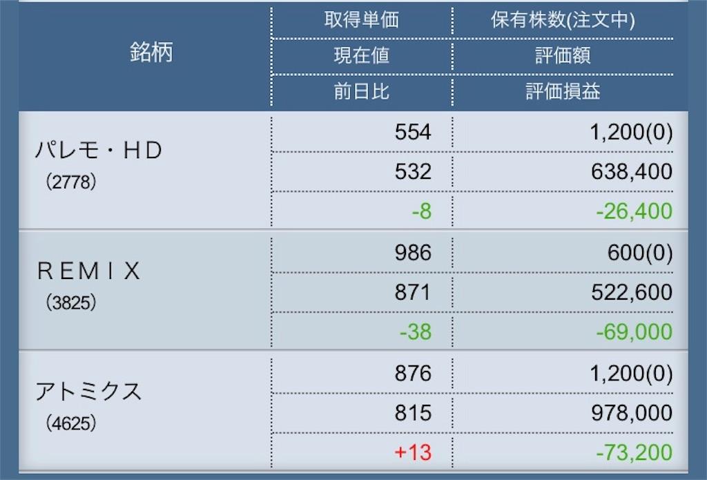 f:id:masaakiogawa0512:20180405164635j:image