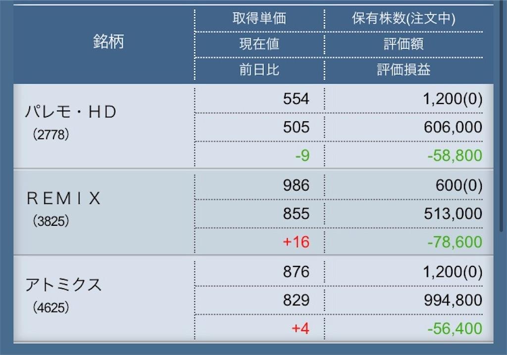 f:id:masaakiogawa0512:20180410170958j:image